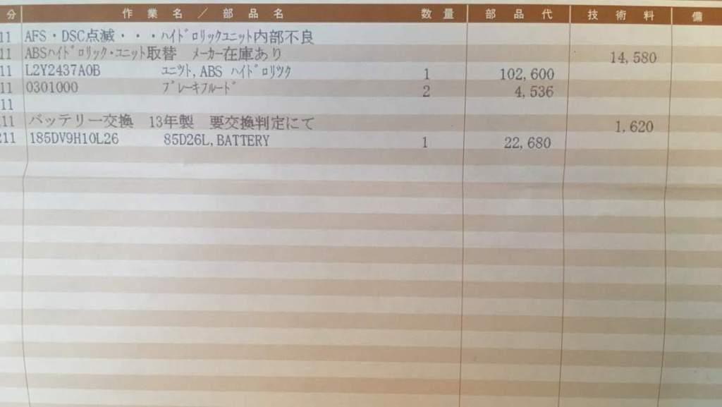 マツダMPVのハイドロリックブースターユニットの交換費用明細